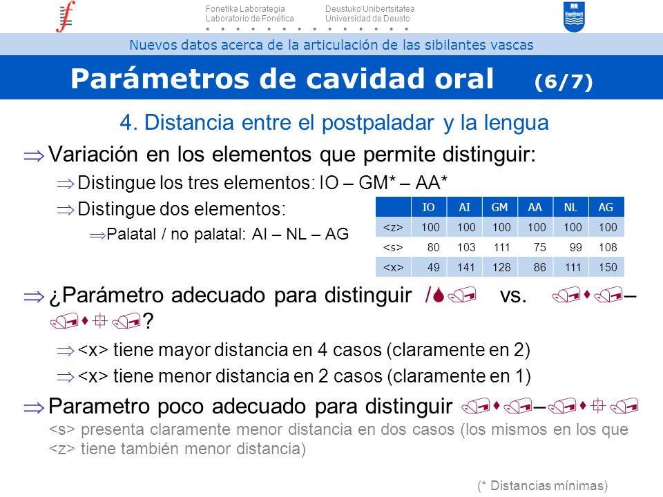 Parámetros de cavidad oral (6/7)
