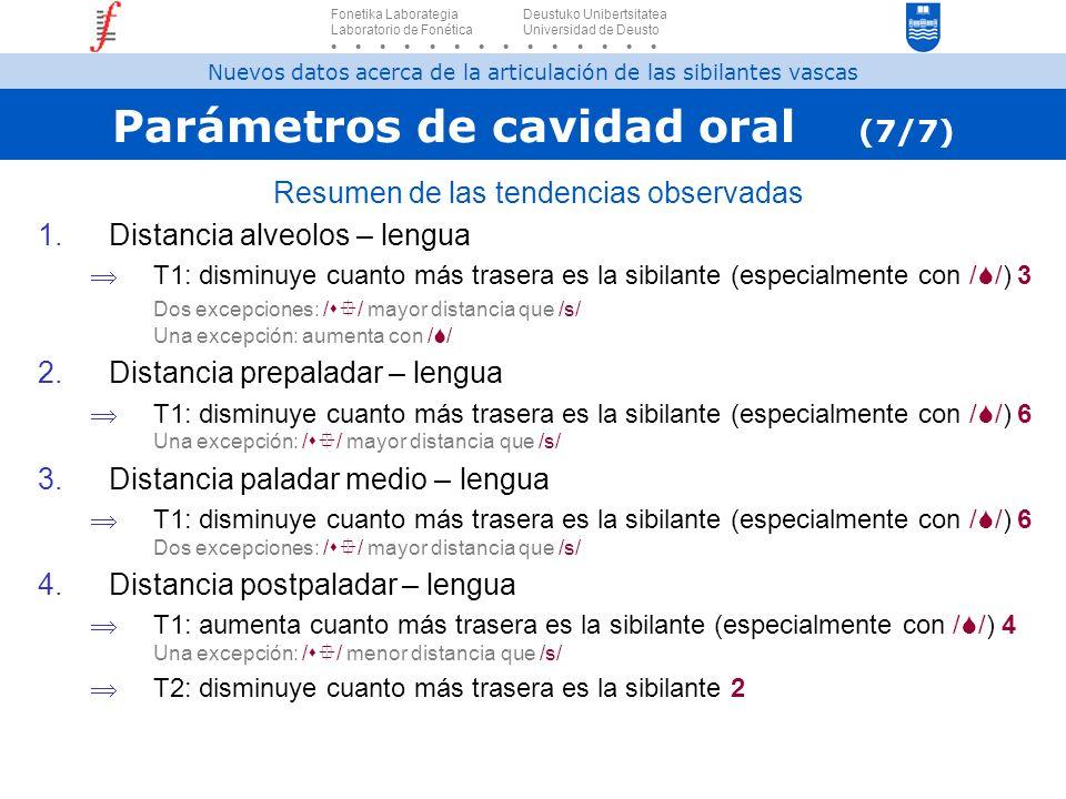 Parámetros de cavidad oral (7/7)