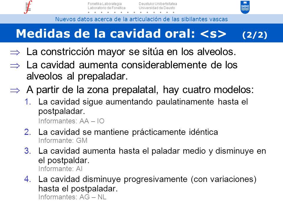 Medidas de la cavidad oral: <s> (2/2)