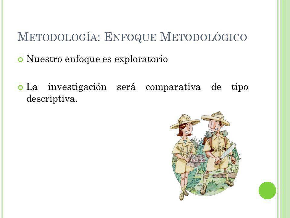Metodología: Enfoque Metodológico