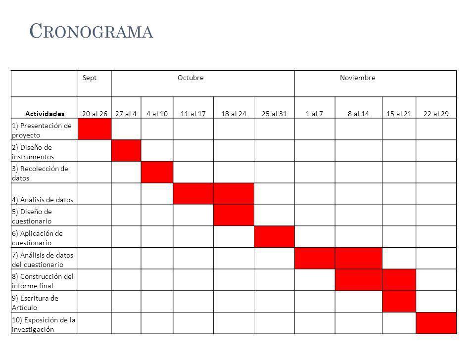 Cronograma Sept Octubre Noviembre Actividades 20 al 26 27 al 4 4 al 10