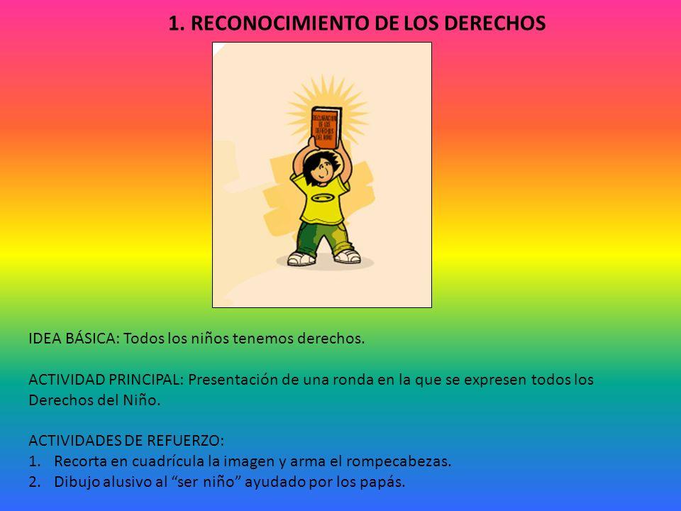 1. RECONOCIMIENTO DE LOS DERECHOS