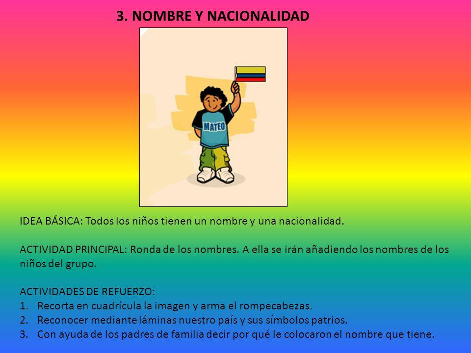 3. NOMBRE Y NACIONALIDAD IDEA BÁSICA: Todos los niños tienen un nombre y una nacionalidad.