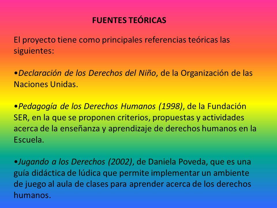 FUENTES TEÓRICAS El proyecto tiene como principales referencias teóricas las siguientes: