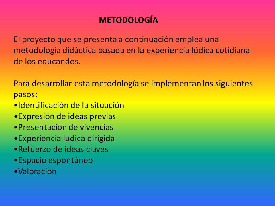 METODOLOGÍA El proyecto que se presenta a continuación emplea una metodología didáctica basada en la experiencia lúdica cotidiana de los educandos.