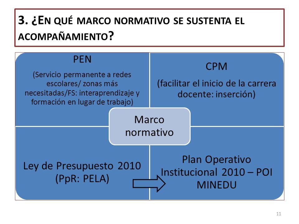 3. ¿En qué marco normativo se sustenta el acompañamiento