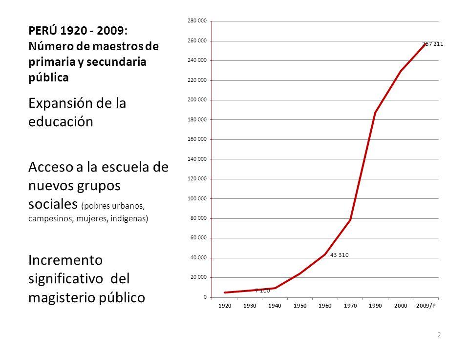 PERÚ 1920 - 2009: Número de maestros de primaria y secundaria pública