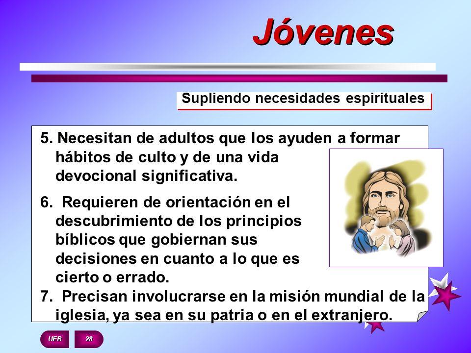 JóvenesSupliendo necesidades espirituales.