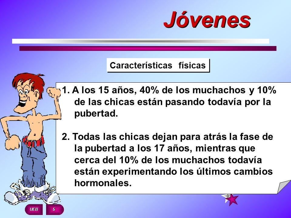 Jóvenes Características físicas. 1. A los 15 años, 40% de los muchachos y 10% de las chicas están pasando todavía por la pubertad.