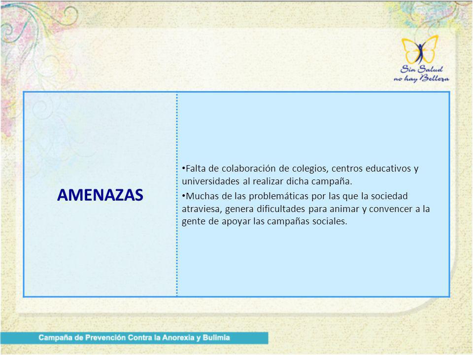 AMENAZAS Falta de colaboración de colegios, centros educativos y universidades al realizar dicha campaña.
