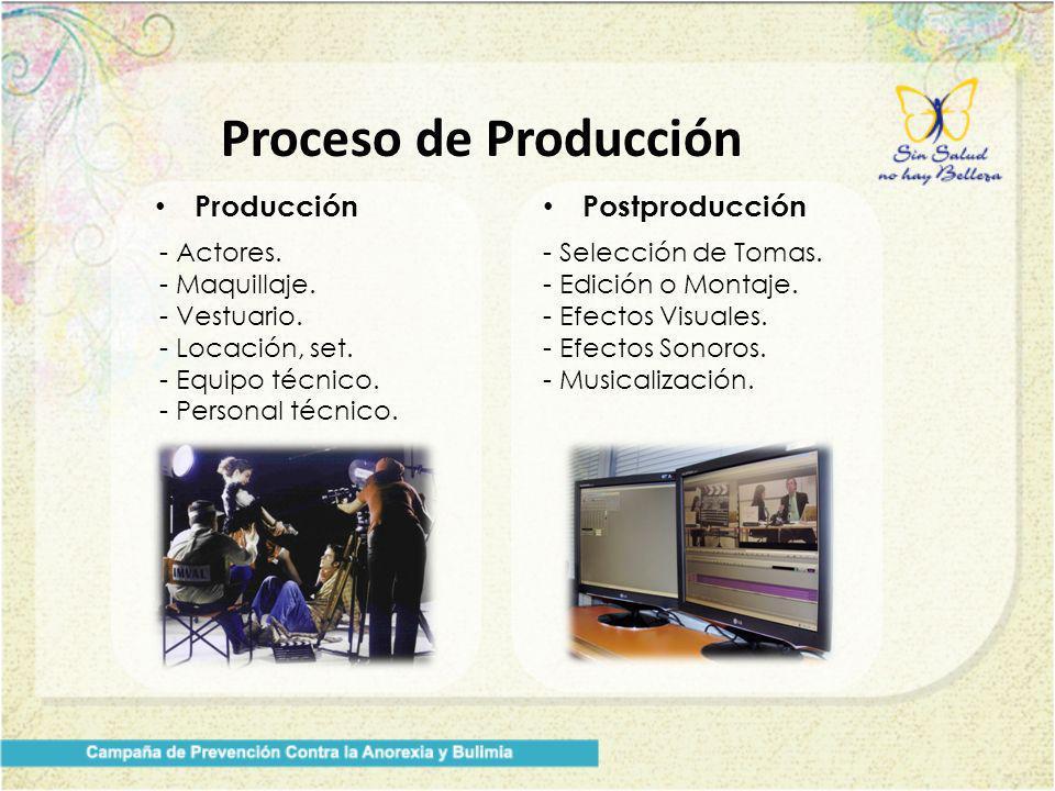 Proceso de Producción Producción Postproducción Actores. Maquillaje.