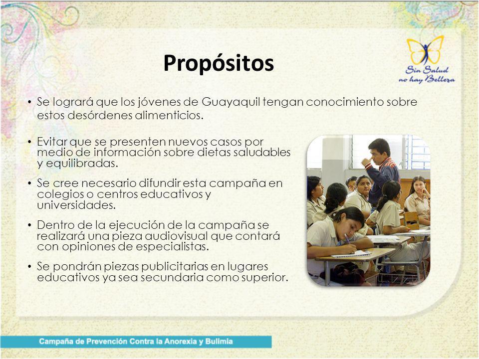 Propósitos Se logrará que los jóvenes de Guayaquil tengan conocimiento sobre estos desórdenes alimenticios.