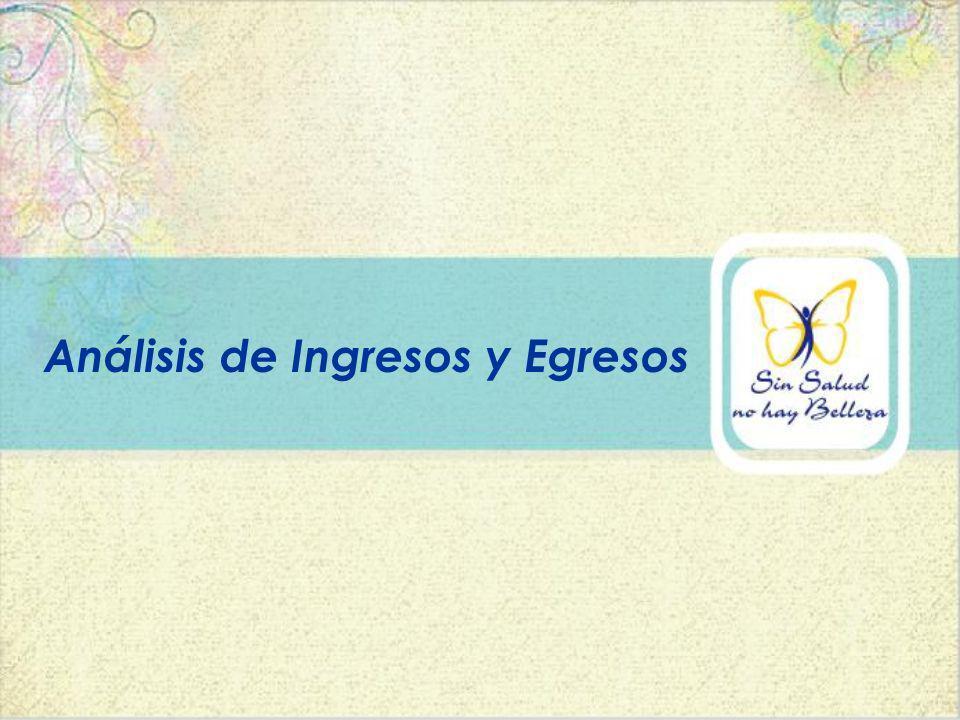Análisis de Ingresos y Egresos