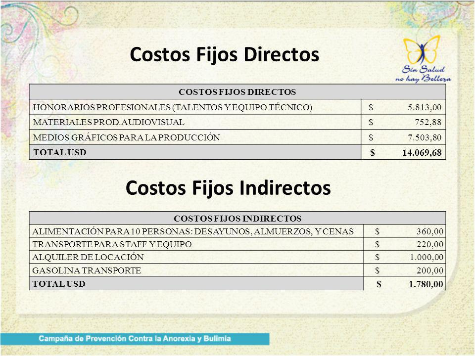 Costos Fijos Indirectos COSTOS FIJOS INDIRECTOS