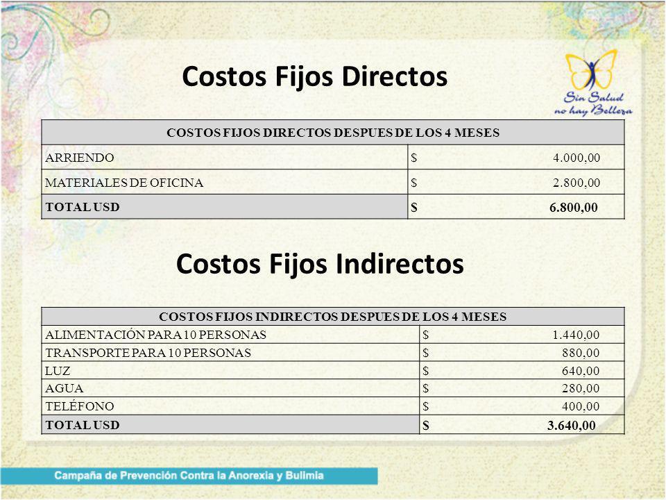 Costos Fijos Directos Costos Fijos Indirectos
