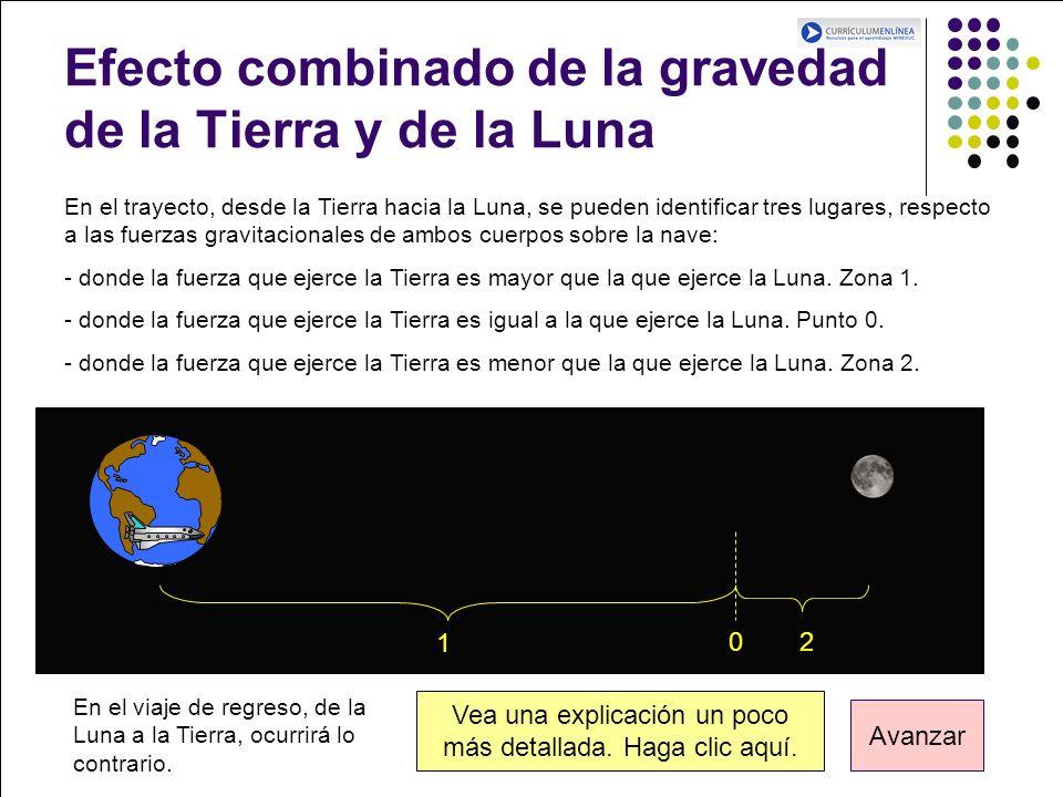 Efecto combinado de la gravedad de la Tierra y de la Luna