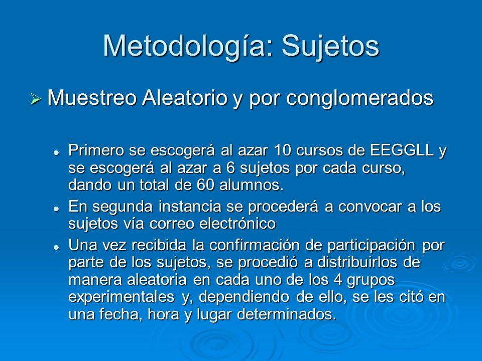 Metodología: Sujetos Muestreo Aleatorio y por conglomerados