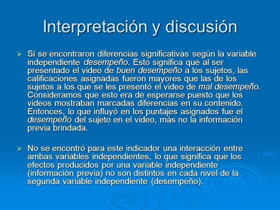 Interpretación y discusión