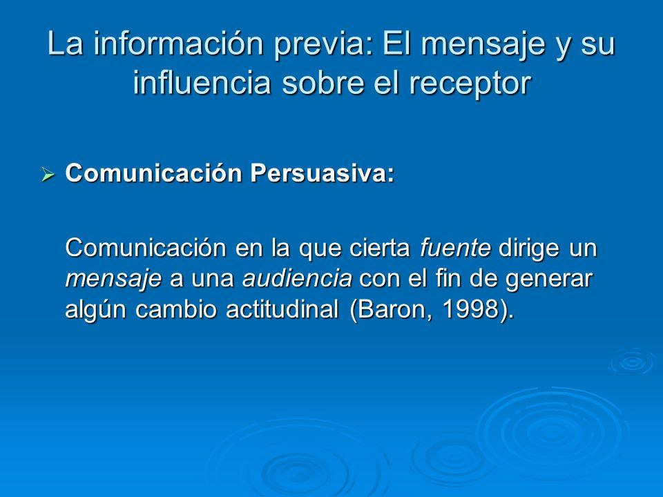 La información previa: El mensaje y su influencia sobre el receptor