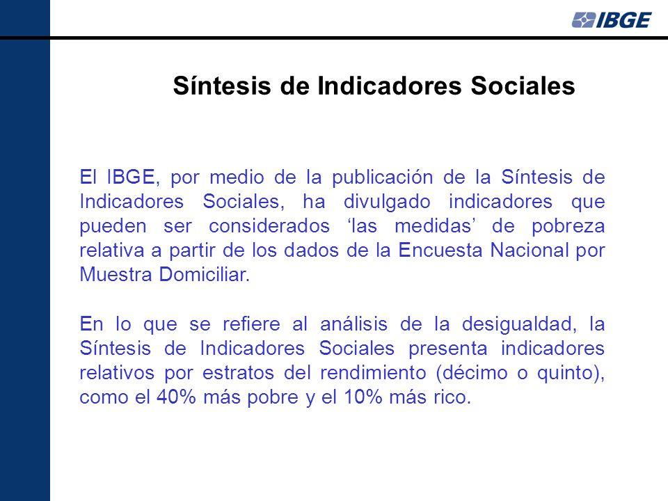 Síntesis de Indicadores Sociales