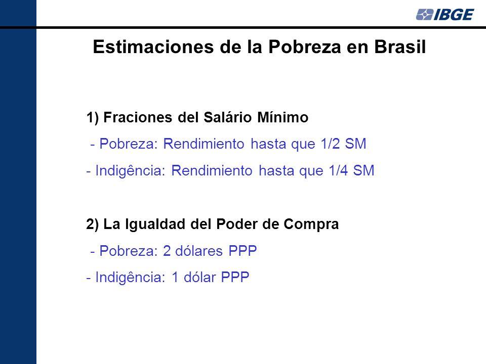 Estimaciones de la Pobreza en Brasil