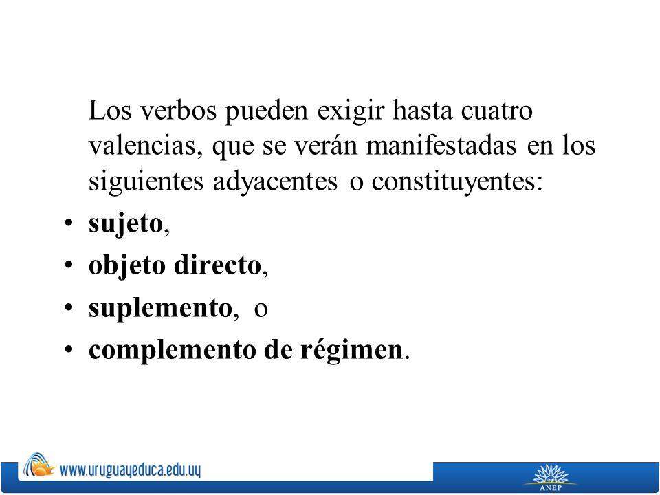 Los verbos pueden exigir hasta cuatro valencias, que se verán manifestadas en los siguientes adyacentes o constituyentes: