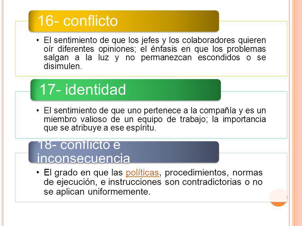 17- identidad 16- conflicto 18- conflicto e inconsecuencia