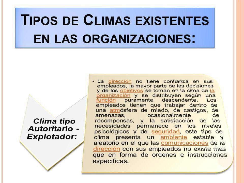 Tipos de Climas existentes en las organizaciones: