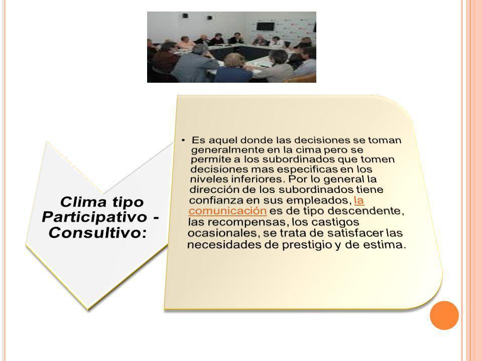Clima tipo Participativo - Consultivo: