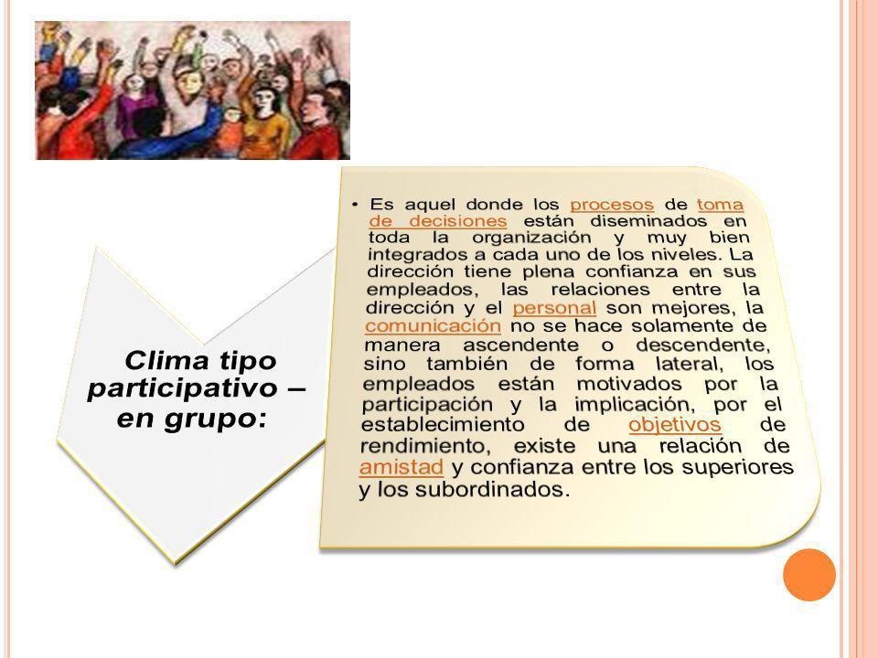 Clima tipo participativo – en grupo: