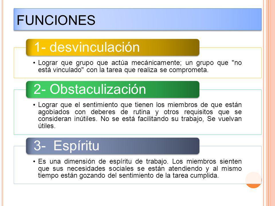 funciones 1- desvinculación 2- Obstaculización 3- Espíritu