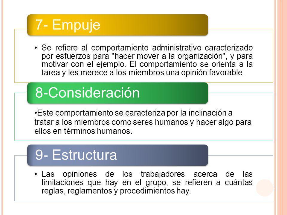 8-Consideración 9- Estructura 7- Empuje