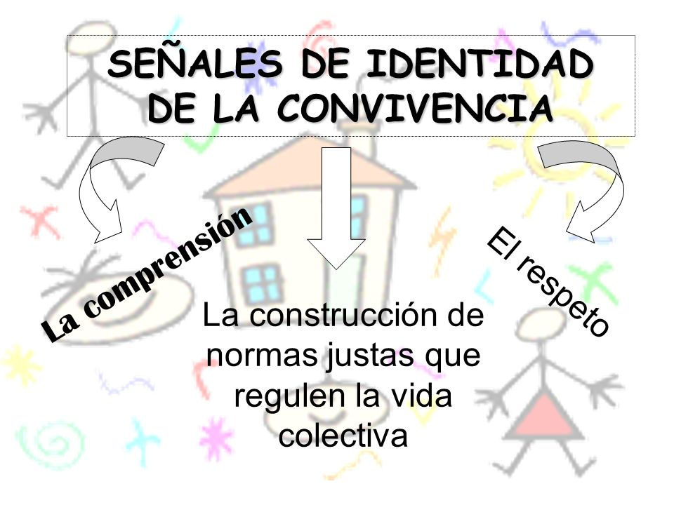 SEÑALES DE IDENTIDAD DE LA CONVIVENCIA