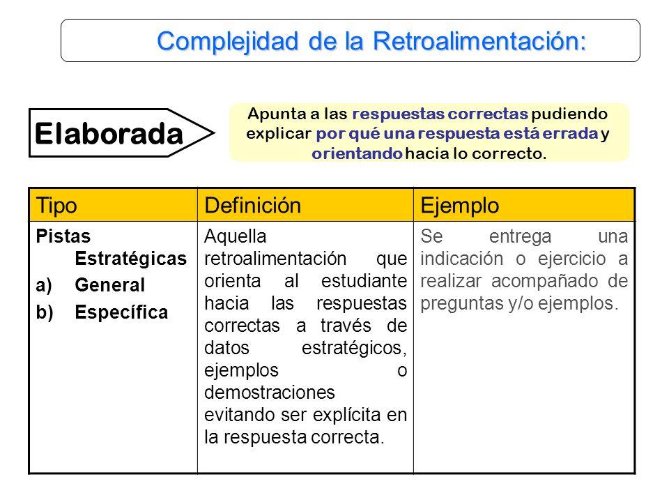 Complejidad de la Retroalimentación: