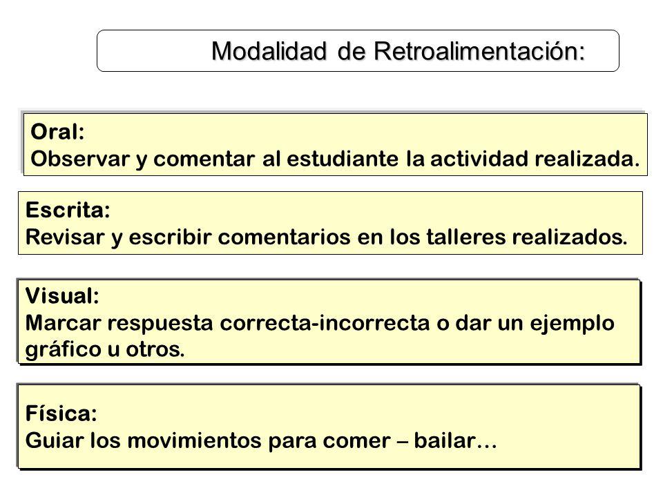 Modalidad de Retroalimentación: