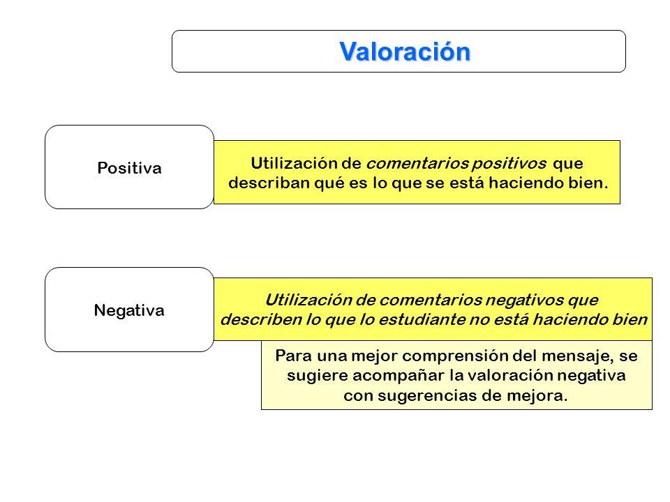 Valoración Positiva Utilización de comentarios positivos que