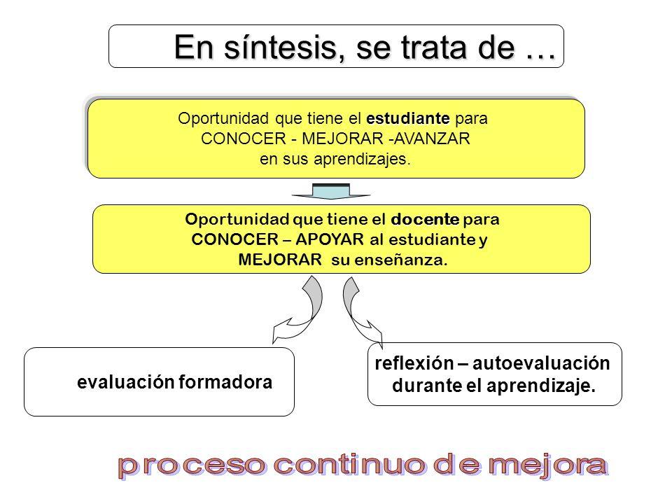 reflexión – autoevaluación durante el aprendizaje.