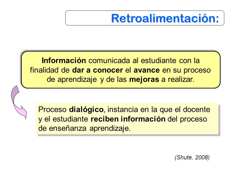 Retroalimentación: Información comunicada al estudiante con la