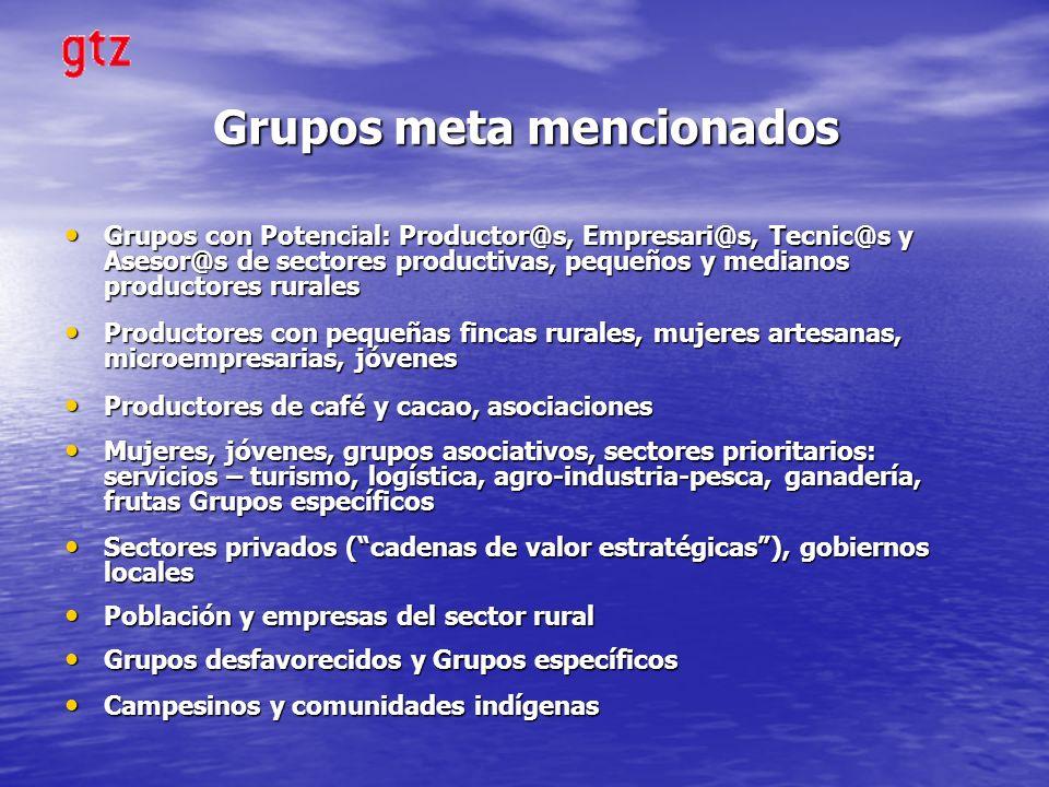 Grupos meta mencionados