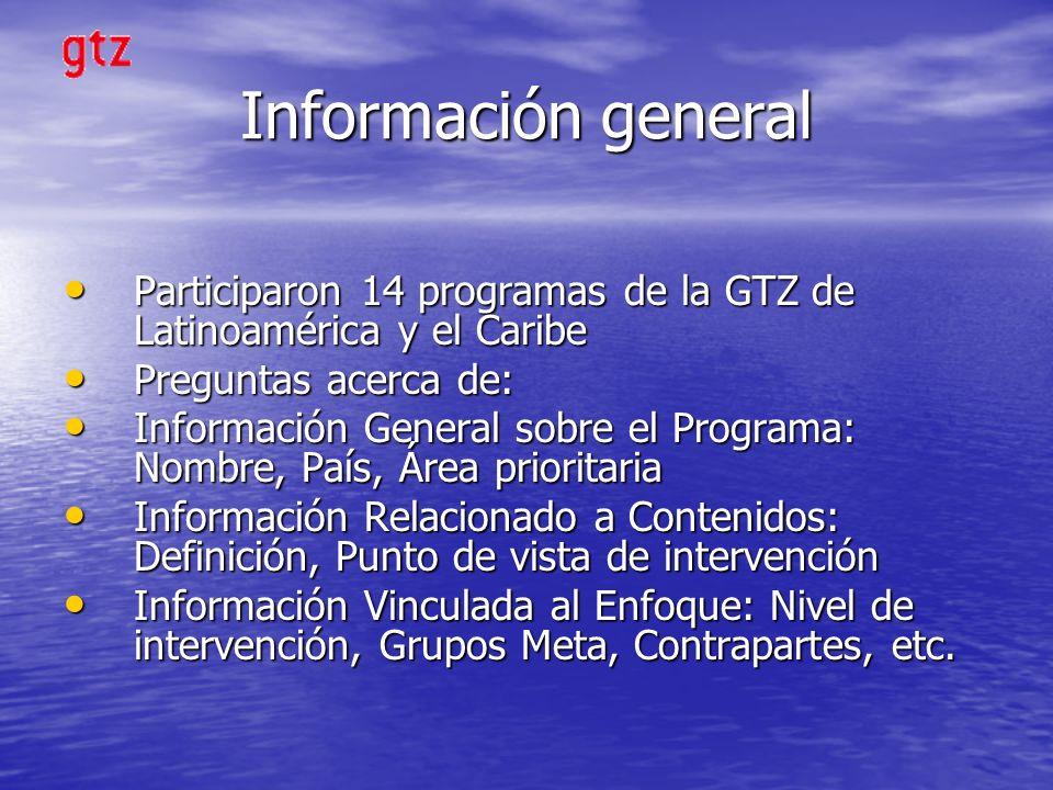 Información general Participaron 14 programas de la GTZ de Latinoamérica y el Caribe. Preguntas acerca de: