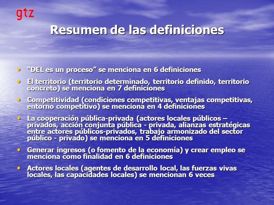 Resumen de las definiciones