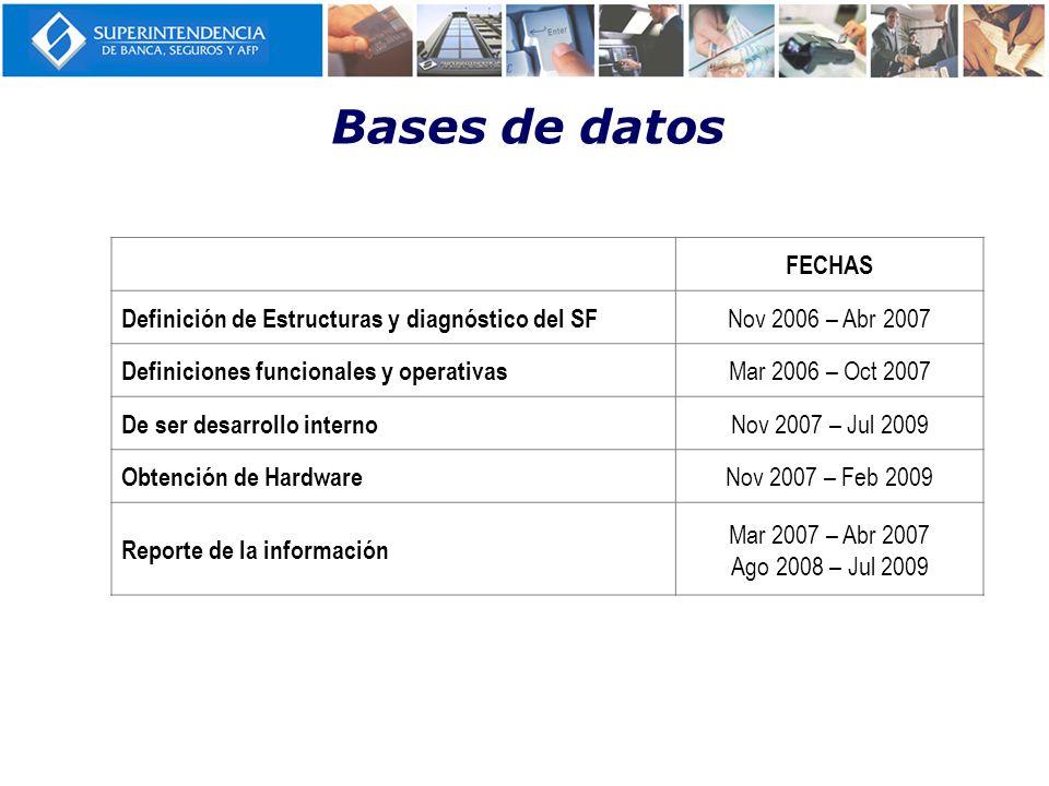 Bases de datos Implementación de la Nueva Central de Riesgos por Operaciones.