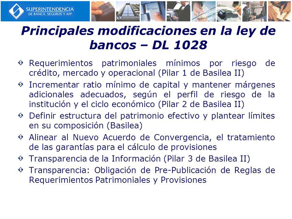 Principales modificaciones en la ley de bancos – DL 1028