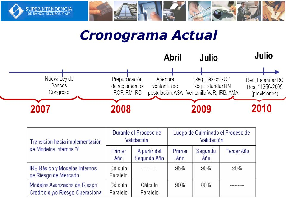 Cronograma Actual 2007 2008 2009 2010 Julio Abril Julio