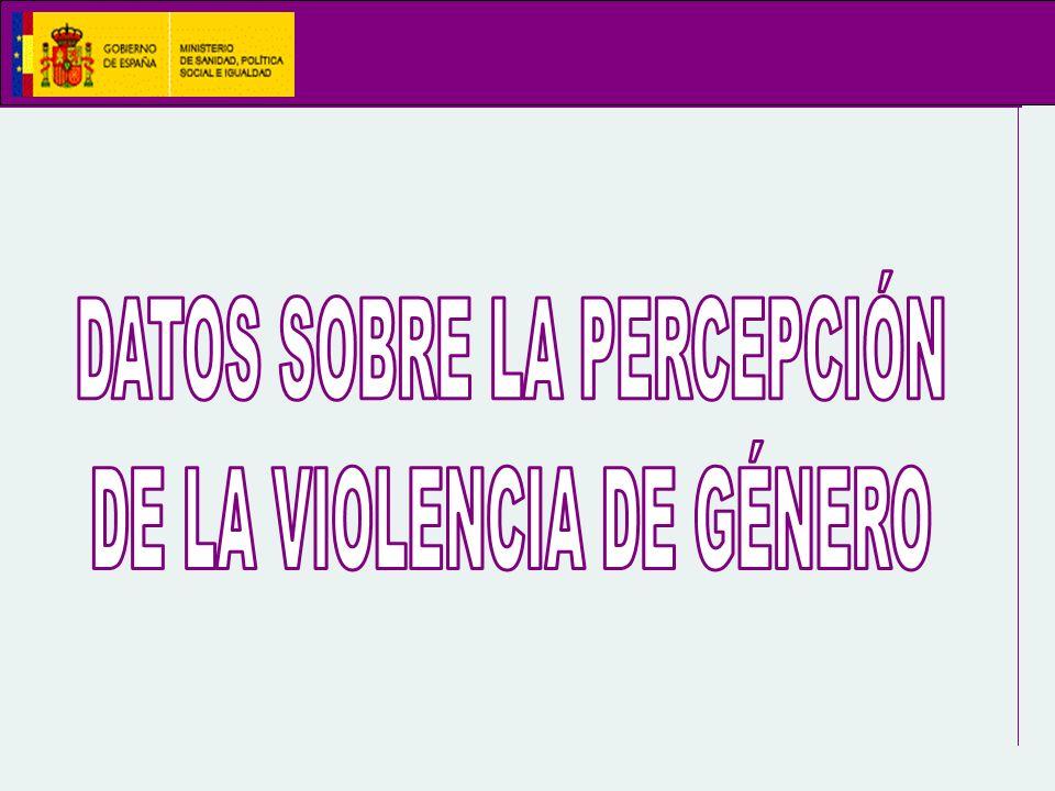 DATOS SOBRE LA PERCEPCIÓN DE LA VIOLENCIA DE GÉNERO