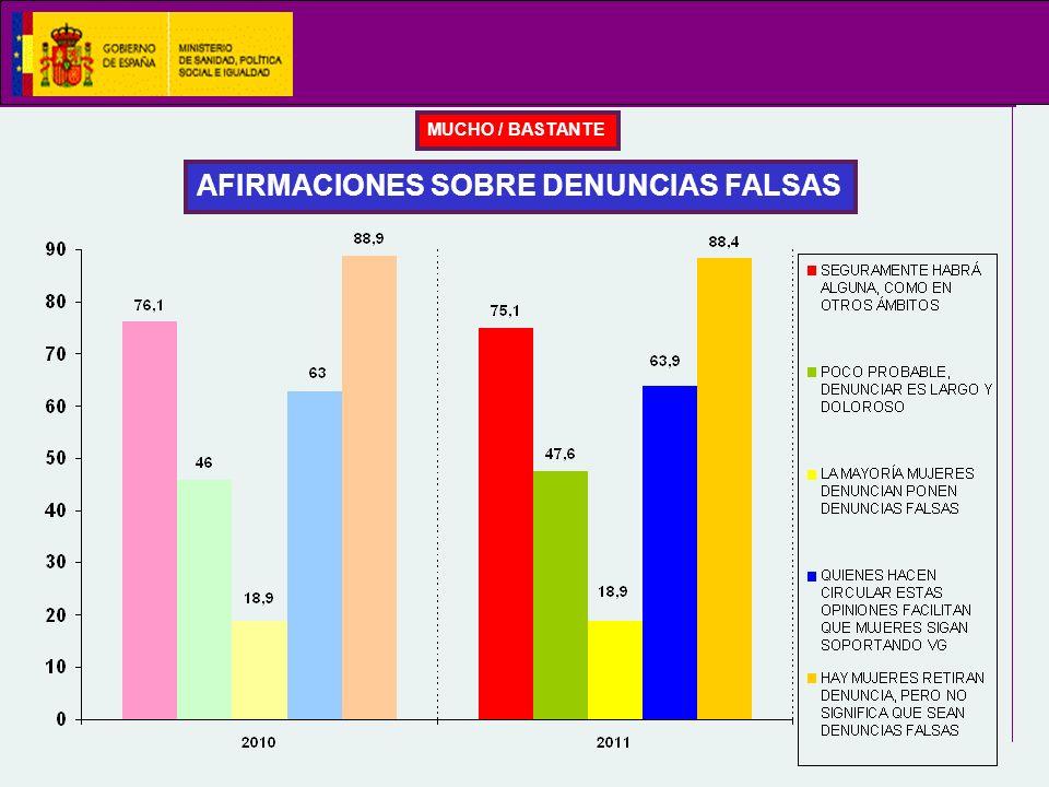 AFIRMACIONES SOBRE DENUNCIAS FALSAS
