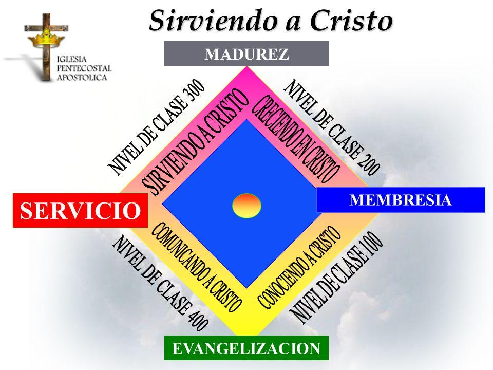 Sirviendo a Cristo SERVICIO MADUREZ MEMBRESIA EVANGELIZACION