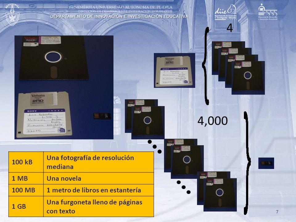 4 4,000 100 kB Una fotografía de resolución mediana 1 MB Una novela