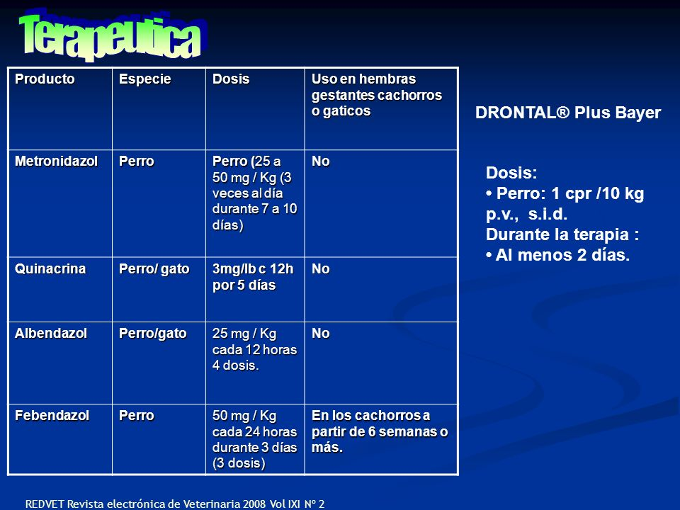 Terapeutica DRONTAL® Plus Bayer Dosis: