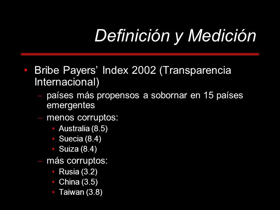 Definición y Medición Bribe Payers' Index 2002 (Transparencia Internacional) países más propensos a sobornar en 15 países emergentes.